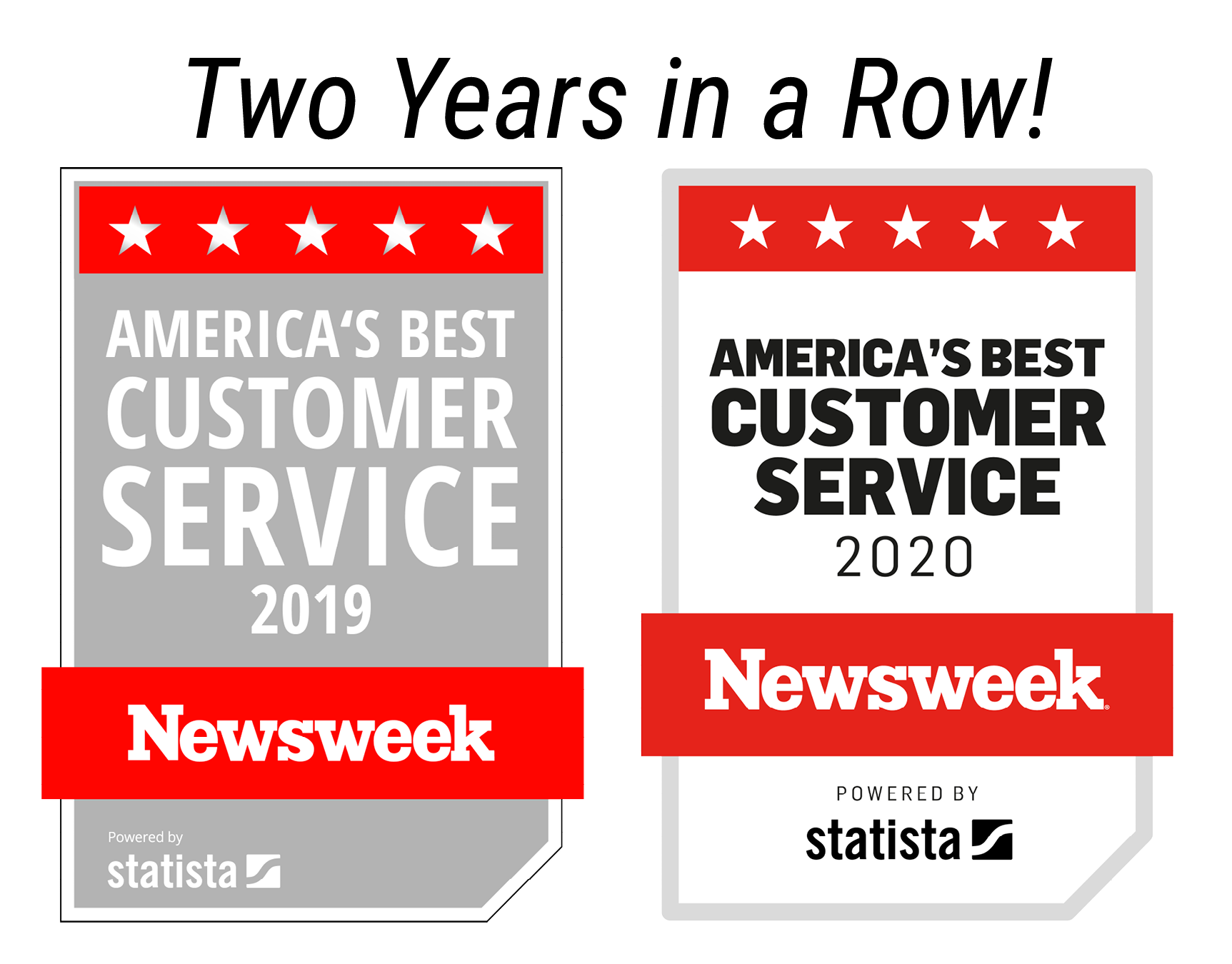 Newsweek Best Customer Service